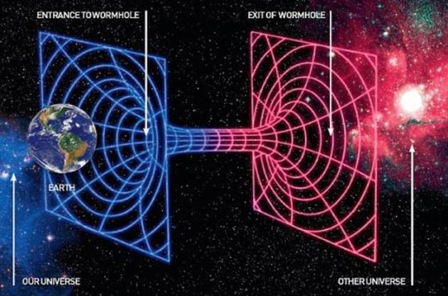 Resultado de imagen de teoria universo paralelo